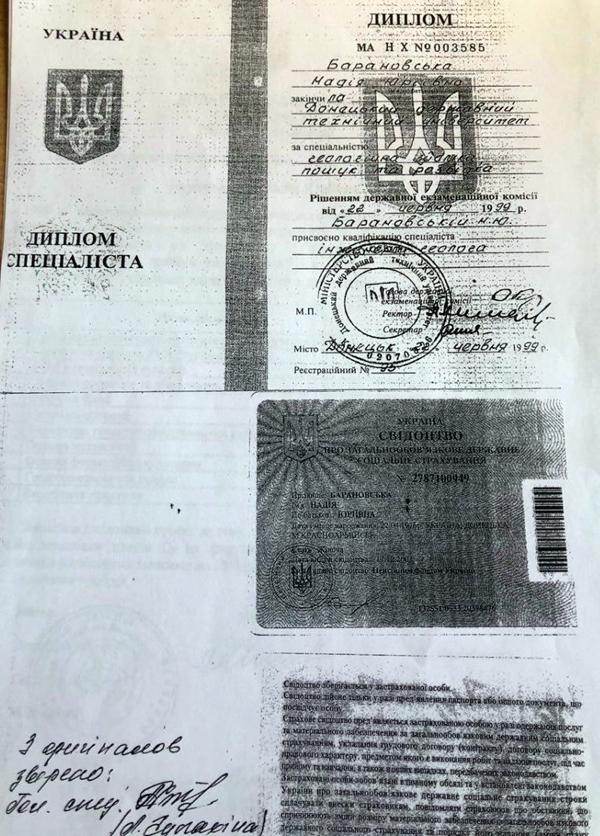 Барановская диплом