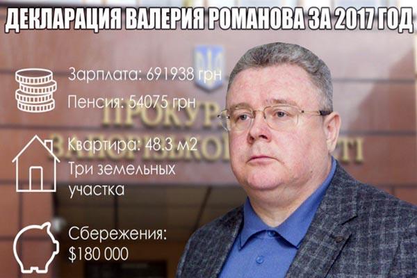 Романов-1